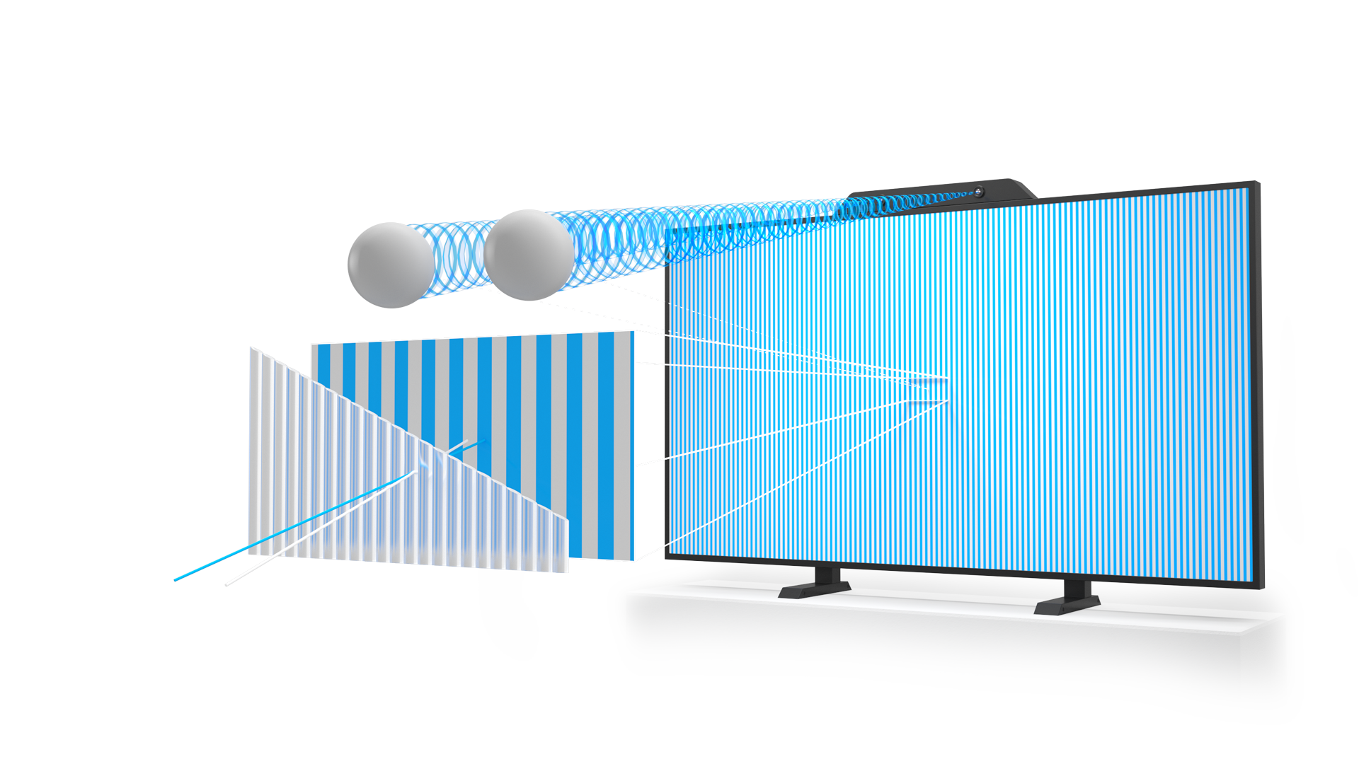 ZVIEW Eye-Tracking Technology